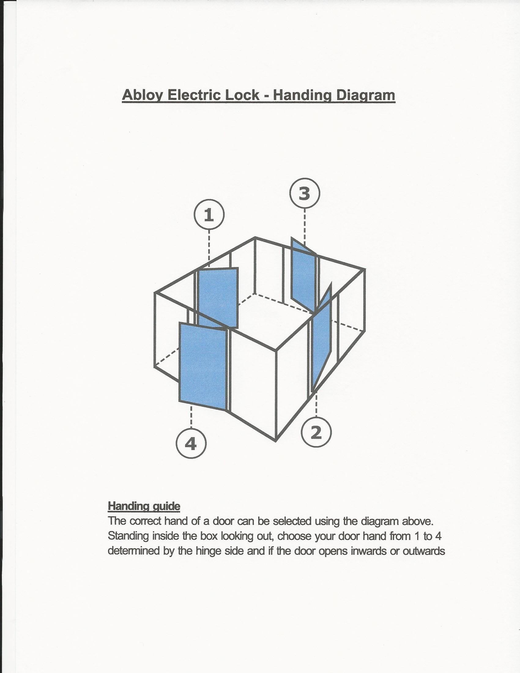 Abloy Lock Diagram Assa Locks Wire Diagrams A Wiring El411 Electric Solenoid Locking Systems 32